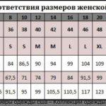 Какой размер ххл – Таблицы размеров мужской, женской, детской одежды и обуви США, Европы, Англии, России